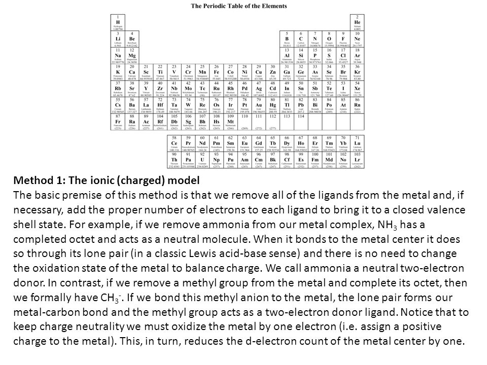 Method 1: The ionic (charged) model