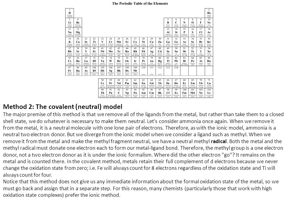 Method 2: The covalent (neutral) model