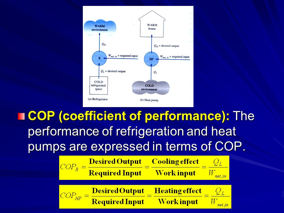 COP (coefficient of performance): The performance of refrigeration and heat pumps are expressed in terms of COP.