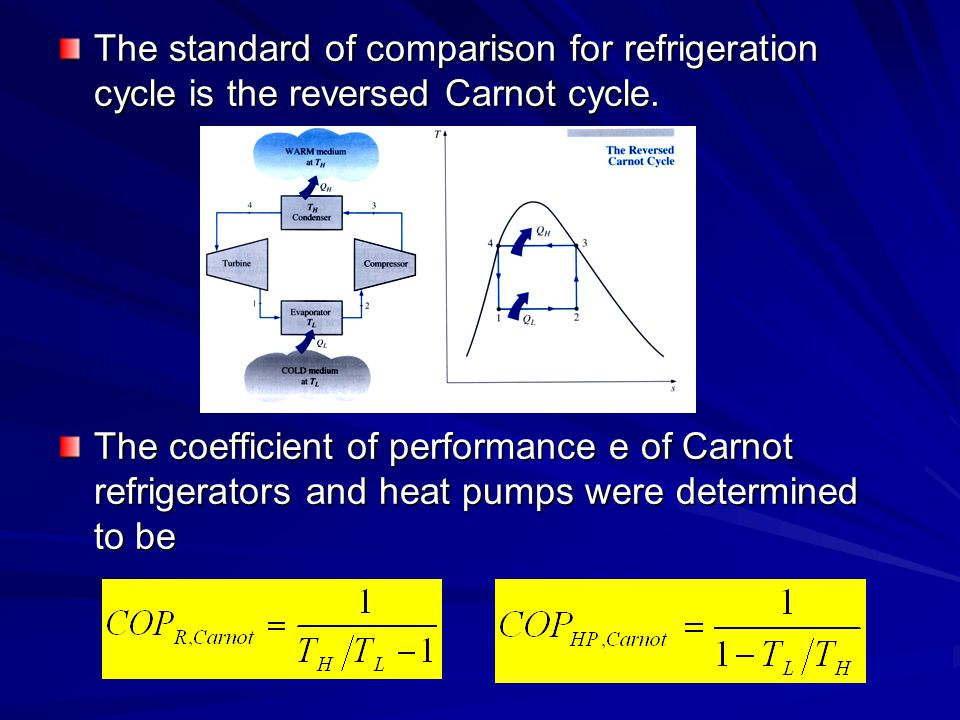 The standard of comparison for refrigeration cycle is the reversed Carnot cycle.