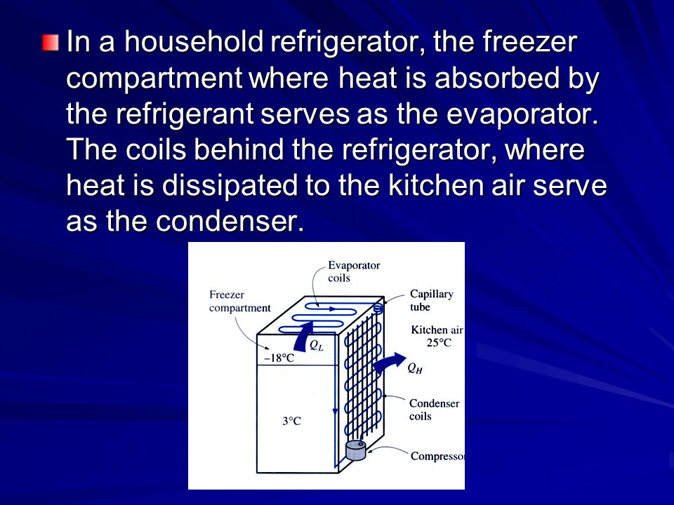 In a household refrigerator, the freezer compartment where heat is absorbed by the refrigerant serves as the evaporator.