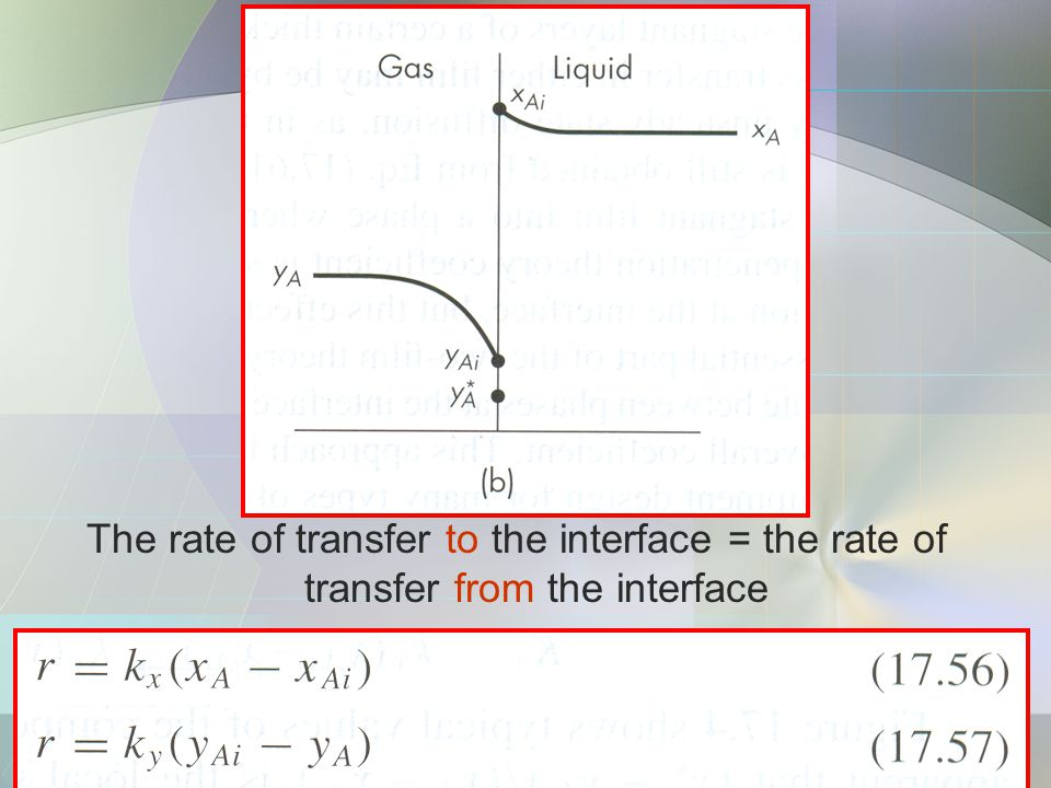 The rate of transfer to the interface = the rate of transfer from the interface