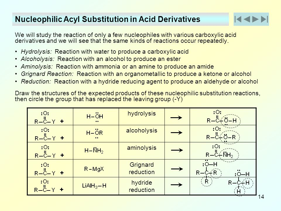 Nucleophilic Acyl Substitution in Acid Derivatives