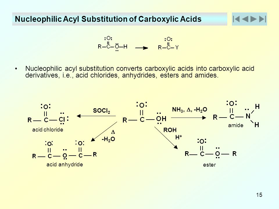 Nucleophilic Acyl Substitution of Carboxylic Acids