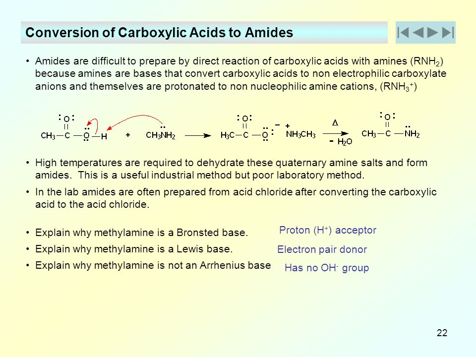 Conversion of Carboxylic Acids to Amides