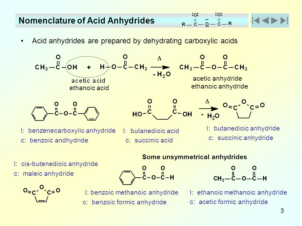 Nomenclature of Acid Anhydrides