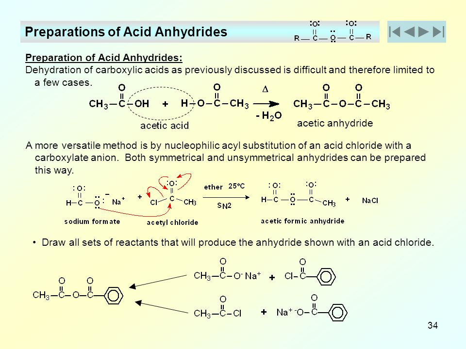 Preparations of Acid Anhydrides