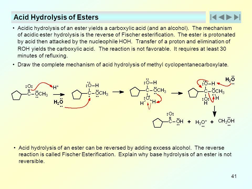 Acid Hydrolysis of Esters