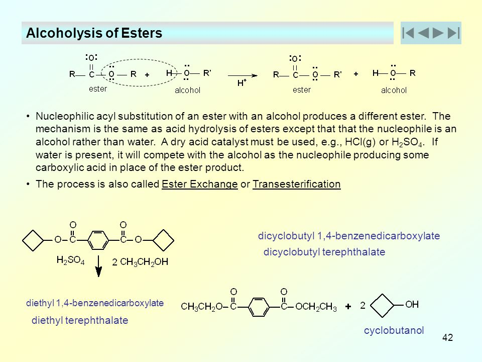 Alcoholysis of Esters