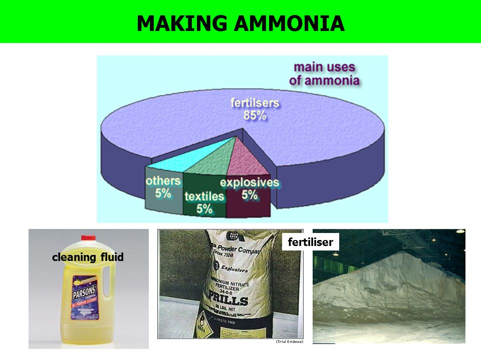 MAKING AMMONIA fertiliser cleaning fluid
