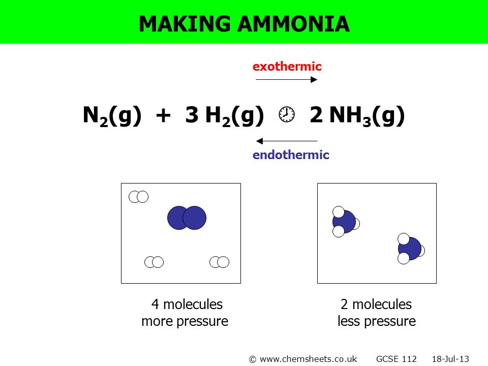 MAKING AMMONIA N2(g) + 3 H2(g)  2 NH3(g)