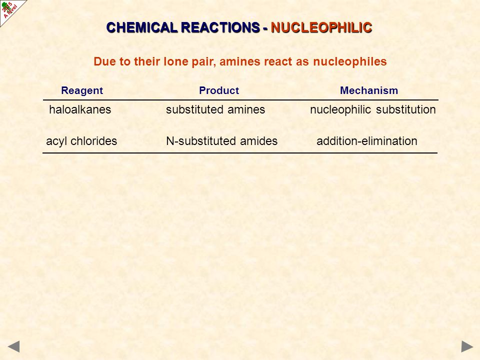 CHEMICAL REACTIONS - NUCLEOPHILIC
