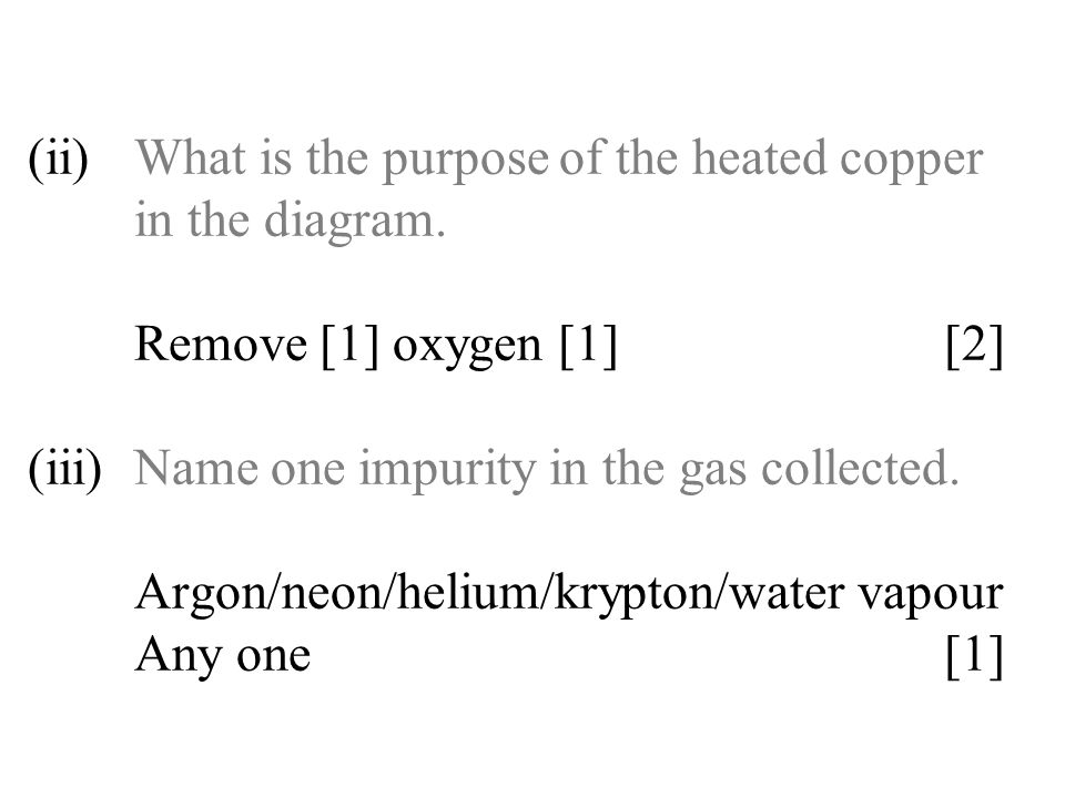 (ii). What is the purpose of the heated copper. in the diagram