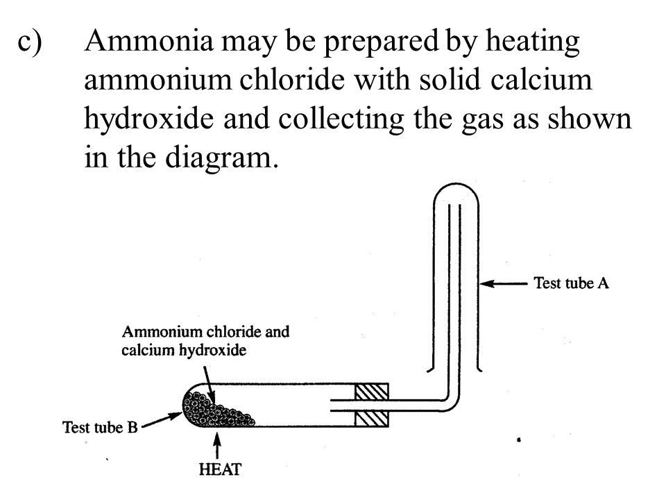 c). Ammonia may be prepared by heating