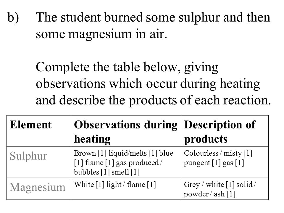 b). The student burned some sulphur and then. some magnesium in air