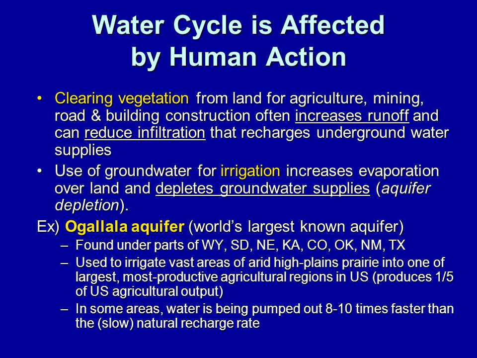 Water Cycle is Affected by Human Action