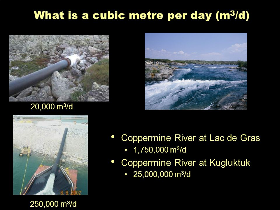 What is a cubic metre per day (m3/d)