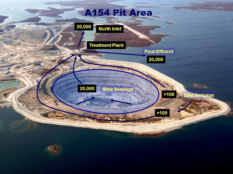 A154 Pit Area 20,000 North Inlet Treatment Plant Final Effluent 20,000