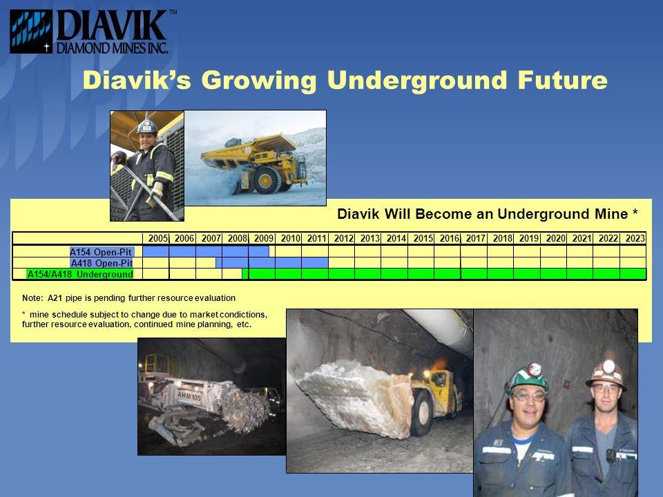 Diavik's Growing Underground Future
