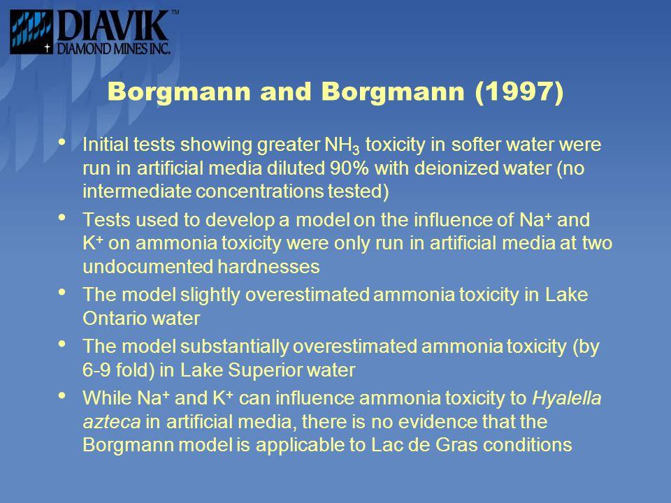 Borgmann and Borgmann (1997)