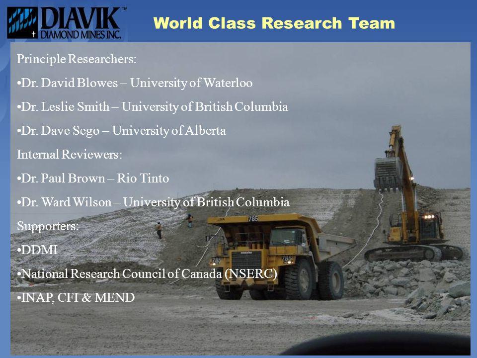 World Class Research Team
