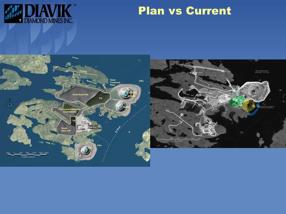 Plan vs Current