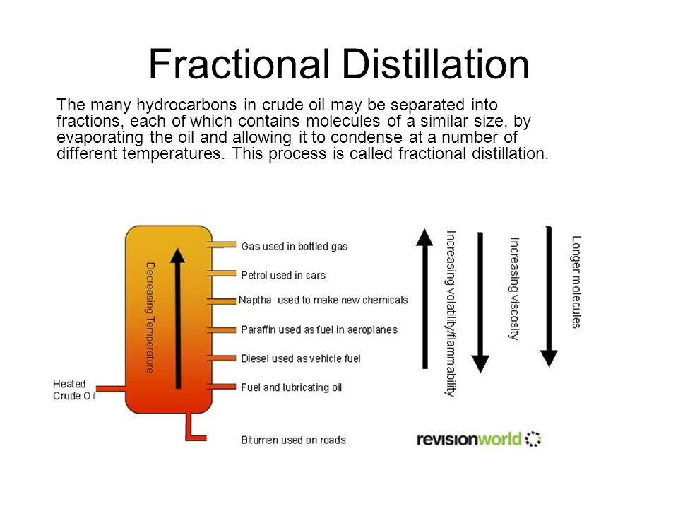 fractional distillation of crude oil essay Crude oil this essay crude oil and other 63,000+ term papers, college essay examples and free essays are available now on fractional distillation of crude oil.