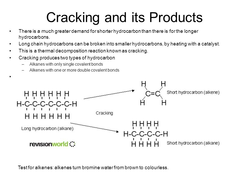 Cracking and its Products