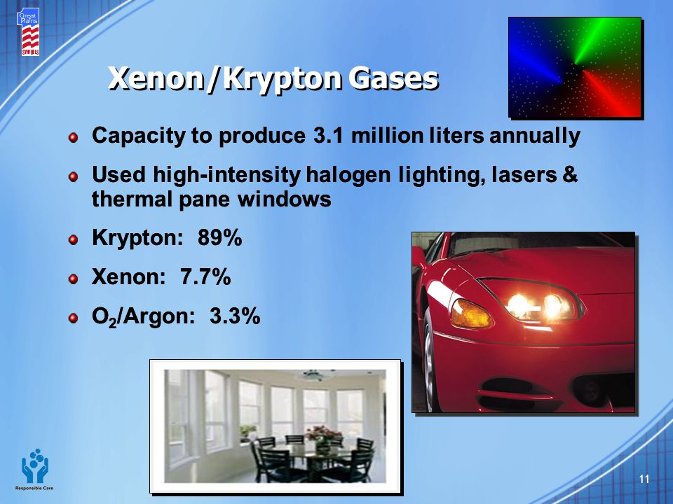 Xenon/Krypton Gases Capacity to produce 3.1 million liters annually