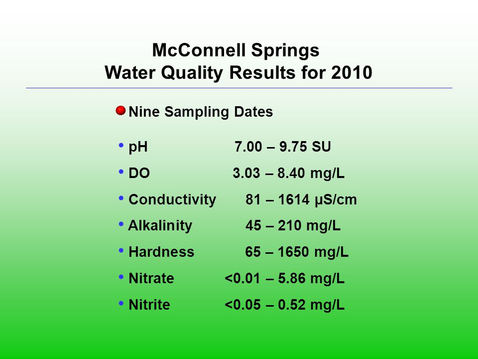 Water Quality Results for 2010