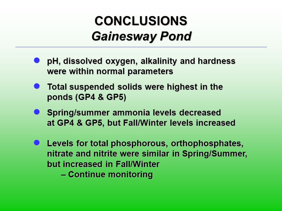 CONCLUSIONS Gainesway Pond