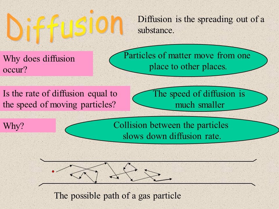 Diffusion Diffusion is the spreading out of a substance.