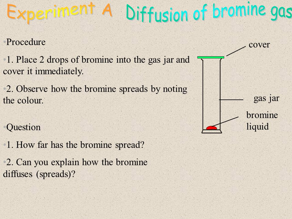 Diffusion of bromine gas