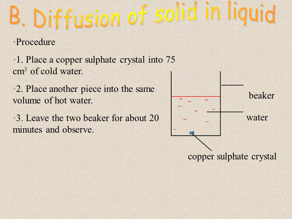 B. Diffusion of solid in liquid