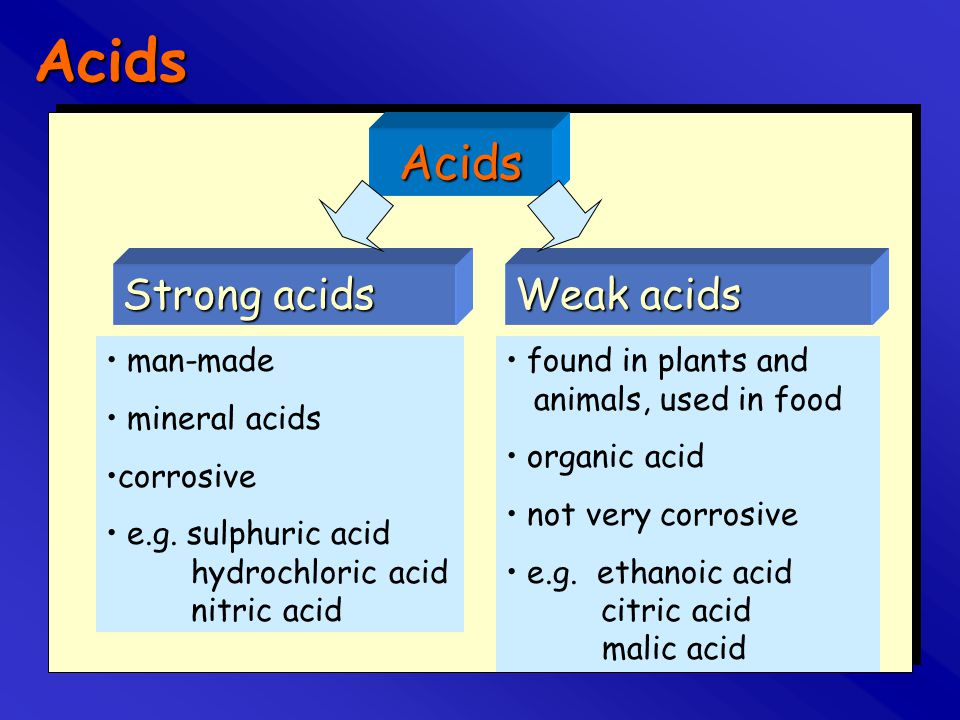 Acids Acids Strong acids Weak acids man-made mineral acids corrosive