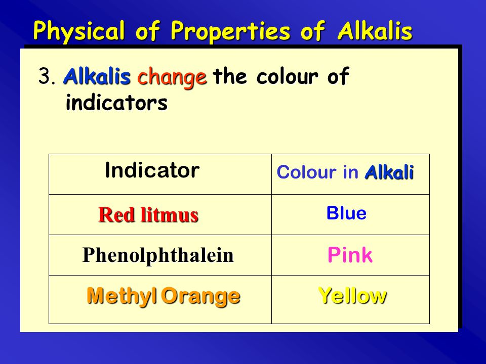 Physical of Properties of Alkalis