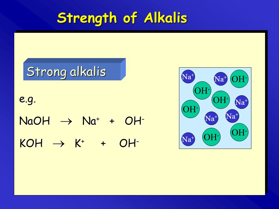 Strength of Alkalis Strong alkalis e.g. NaOH  Na+ + OH-