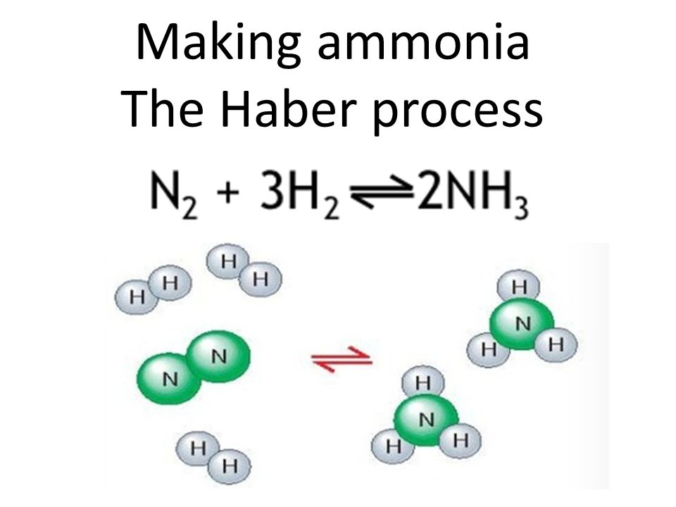 Making Ammonia The Haber Process Ppt Video Online Download