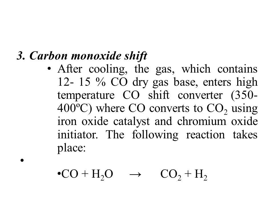 3. Carbon monoxide shift