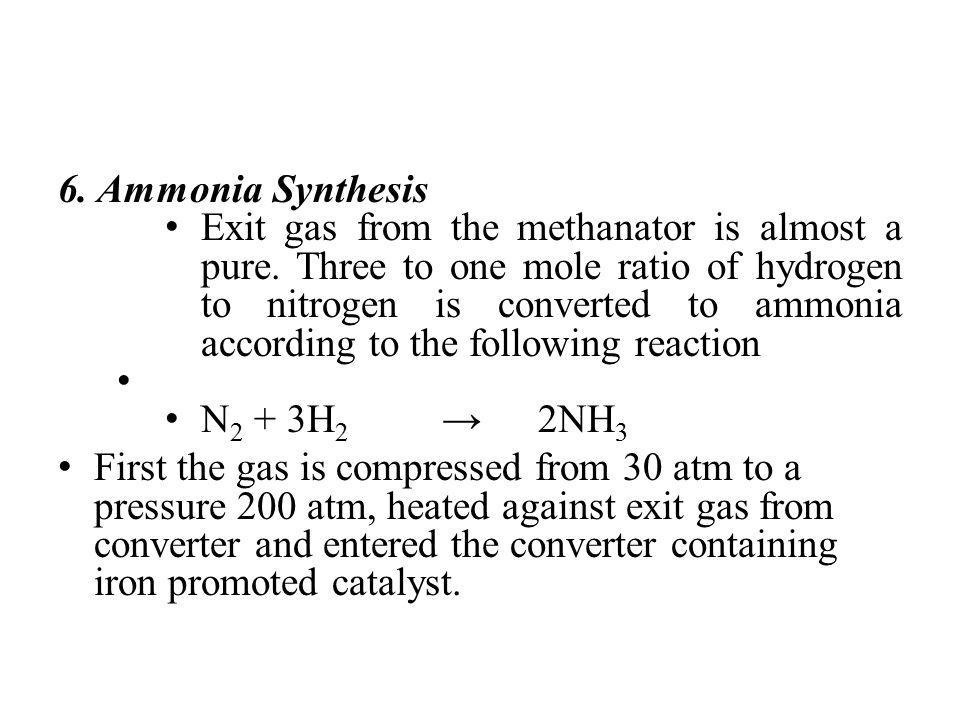 6. Ammonia Synthesis