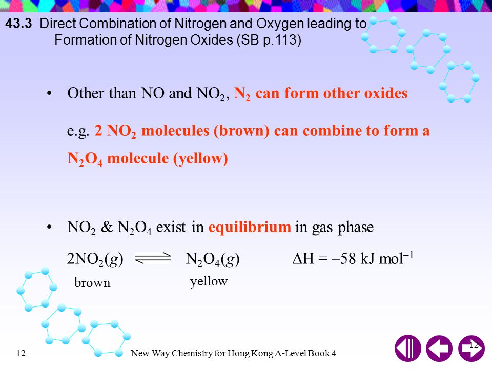 Other than NO and NO2, N2 can form other oxides