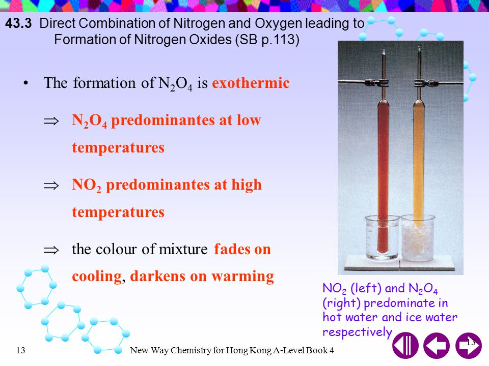 The formation of N2O4 is exothermic