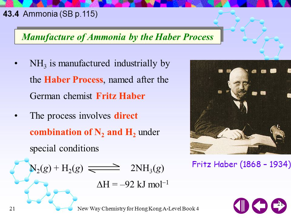 Manufacture of Ammonia by the Haber Process