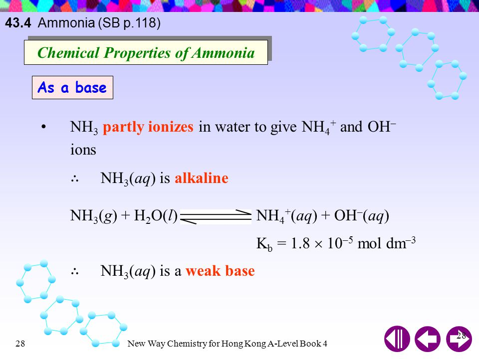 Chemical Properties of Ammonia