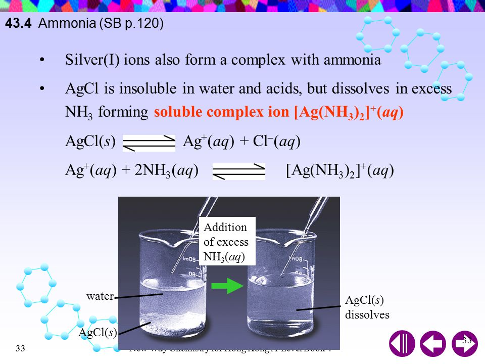 Silver(I) ions also form a complex with ammonia