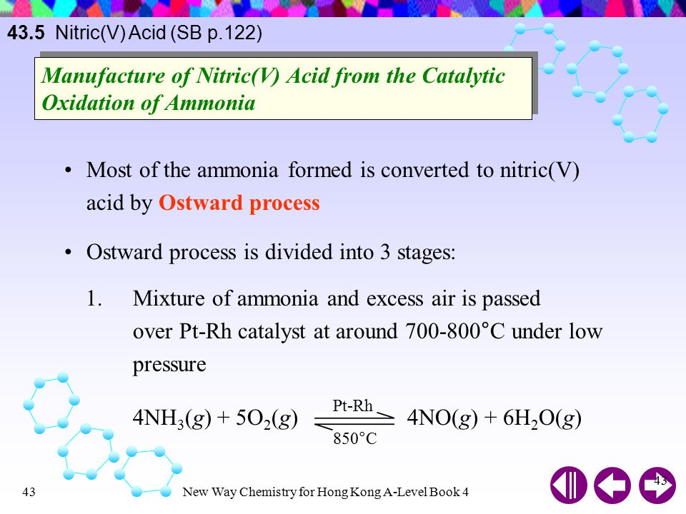 Manufacture of Nitric(V) Acid from the Catalytic Oxidation of Ammonia