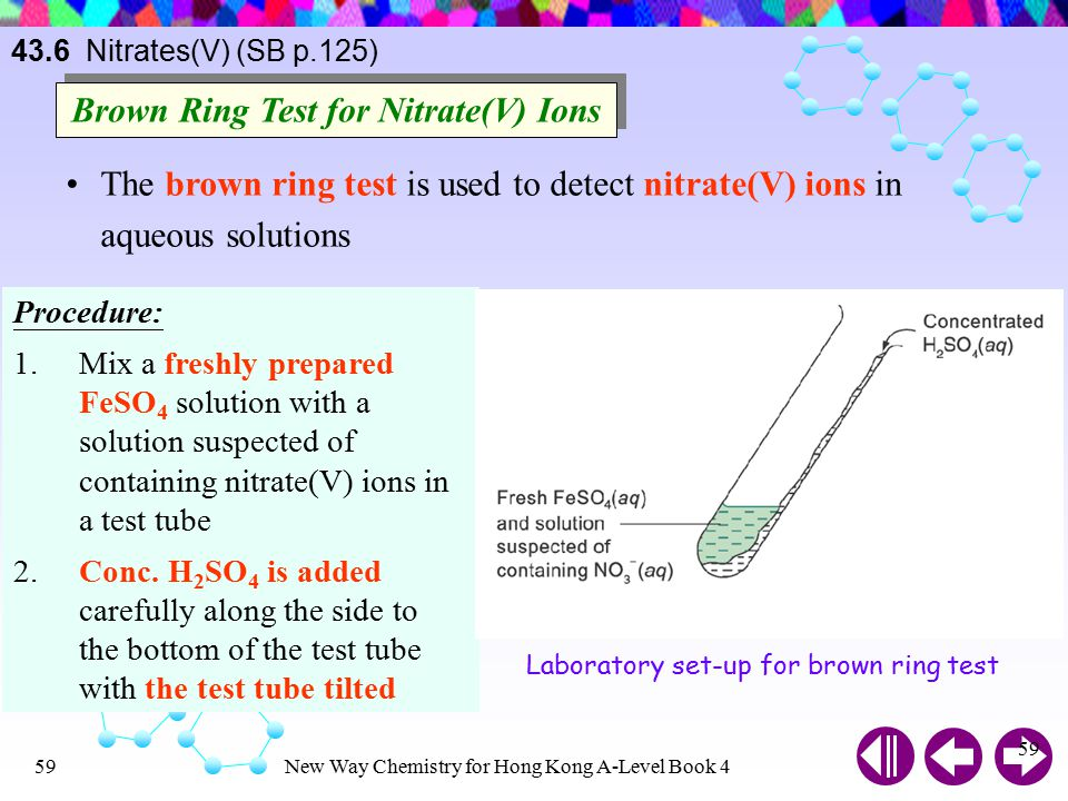 Brown Ring Test for Nitrate(V) Ions