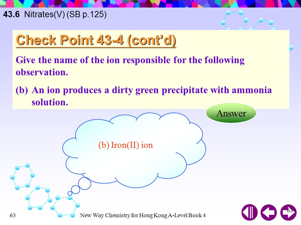 43.6 Nitrates(V) (SB p.125) Check Point 43-4 (cont'd) Give the name of the ion responsible for the following observation.