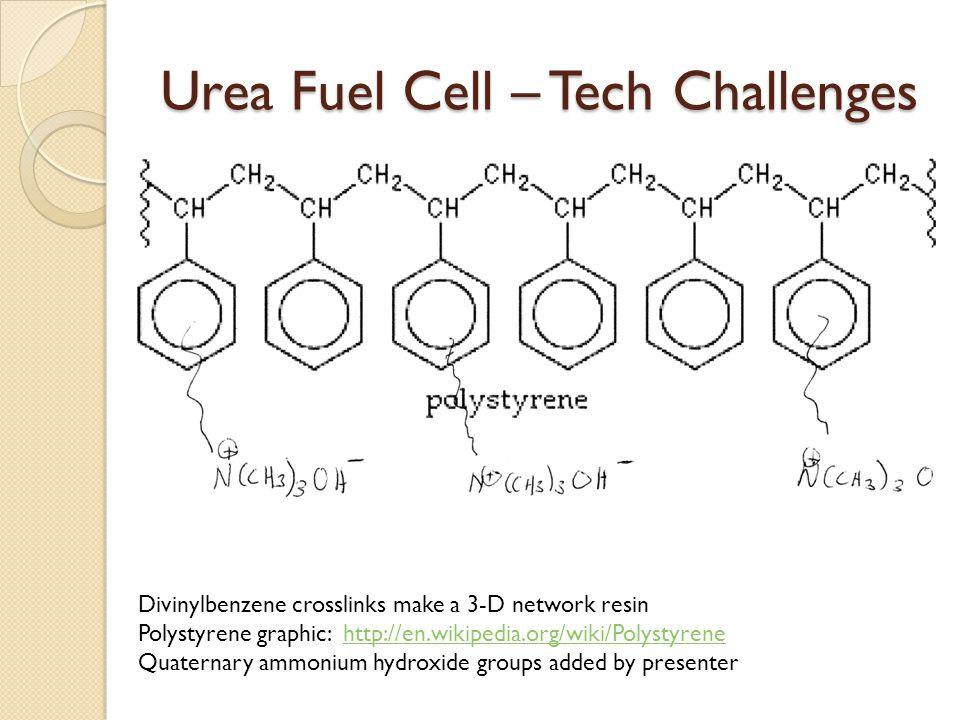 Urea Fuel Cell – Tech Challenges