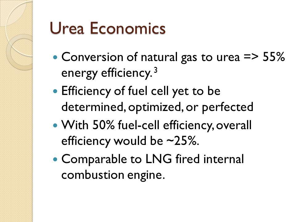 Urea Economics Conversion of natural gas to urea => 55% energy efficiency. 3.